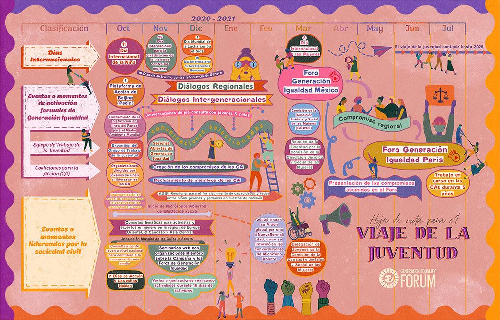 Spanish_Social Media Resolution.jpg