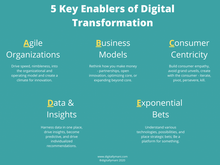 5 Key Enablers of Digital Transformation