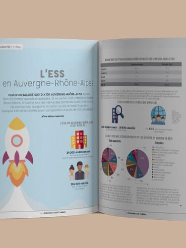 Economie [Sociale & Solidaire by Mag2 Lyon]