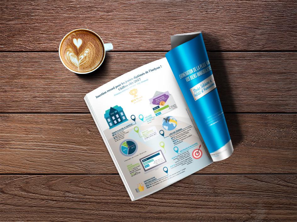 infographie, conception graphique, éditorial, direction artistique
