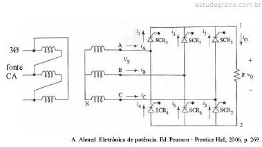 Circuito retificador controlado num sistema trifásico UFRJ Nautilus