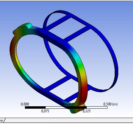 Structural Simulation