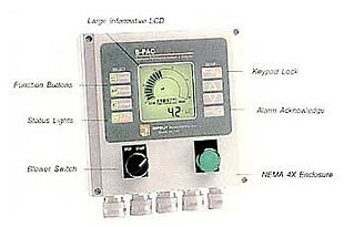 Emission Control Solutions