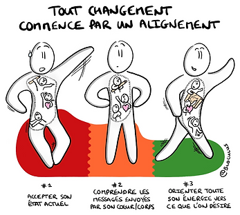 alignement-tete-coeur-corps.png