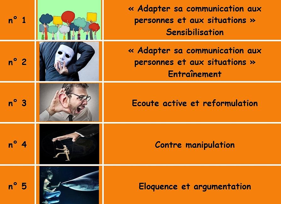 tableau stages de communication.jpg