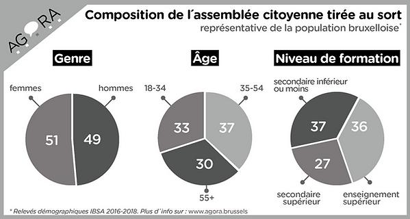 composition-assemblee-FR-BW.png
