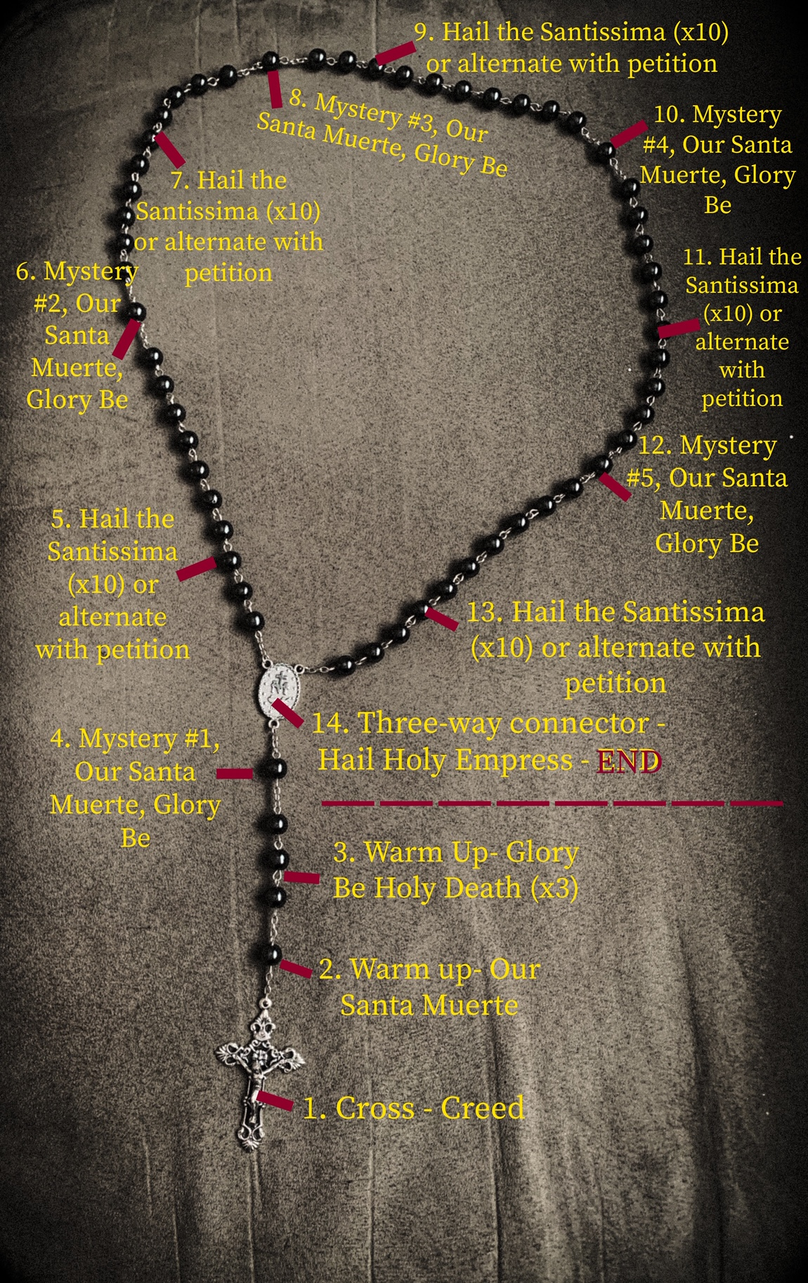 Full Santa Muerte Rosary