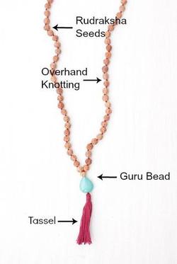 Mala Beads Anatomy