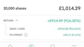 Look At Our Previous Results, £100 per Month For 1 to 1 Discord Membership. Or Get 6 Month £300.