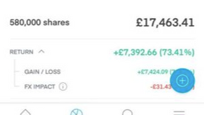 Look At Our Previous Results, £100 per Month For 1 to 1 Discord Membership. Or 6 Month £300.