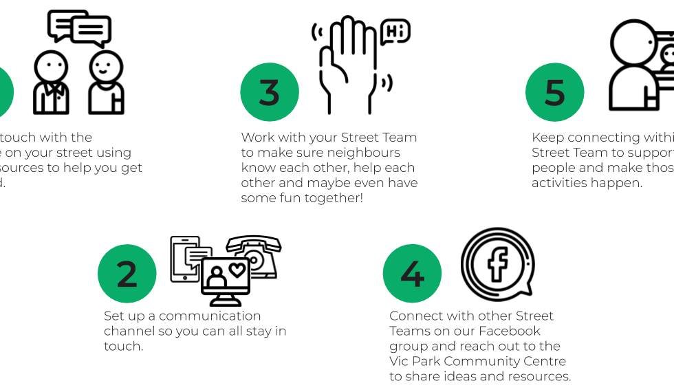 How does a Street Team work diagram.png