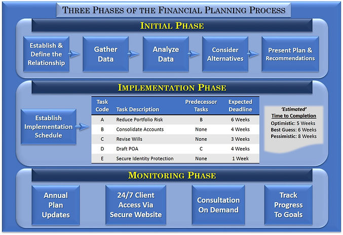 FP Process-Overview.jpg