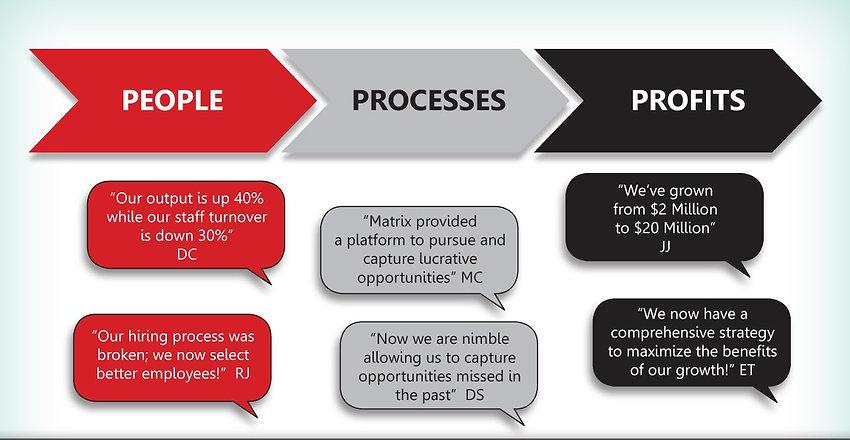 Matrix%20rear%20of%20card_edited.jpg