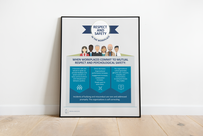 Workplace Respect and Safety poster