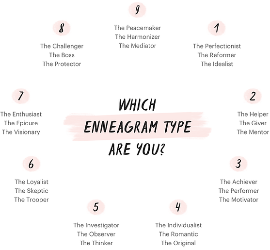 blog_enneagrams-graphic.png
