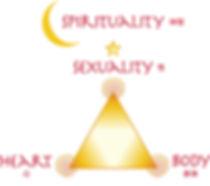 三角図_PART無し.jpg