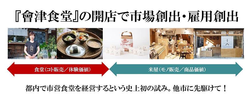 会津若松産コシヒカリ