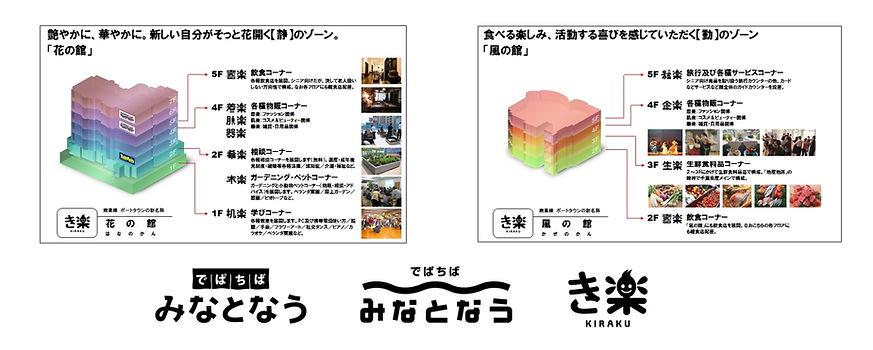 千葉商業施設「ポートタウン」