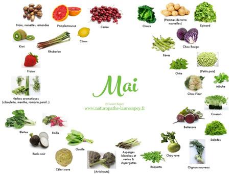 Cuisinez de saison ! Découvrez les fruits & légumes du mois de Mai 🍒🍓☘️