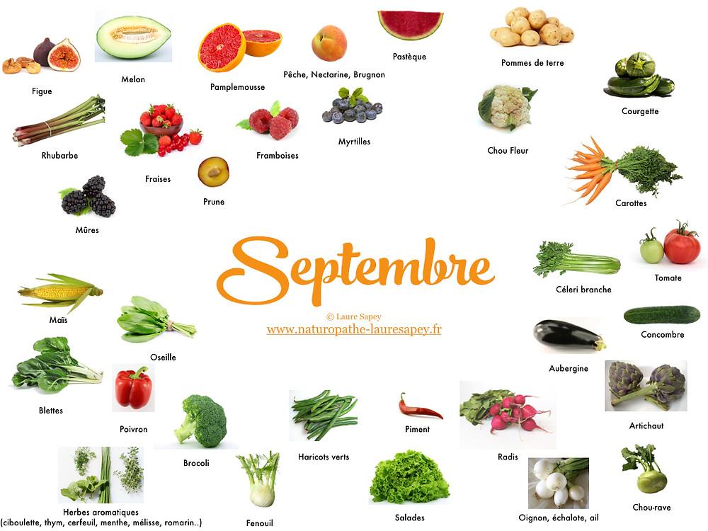 Laure Sapey - Naturopathe Lyon | Fruits et Légumes de saison du mois de Septembre