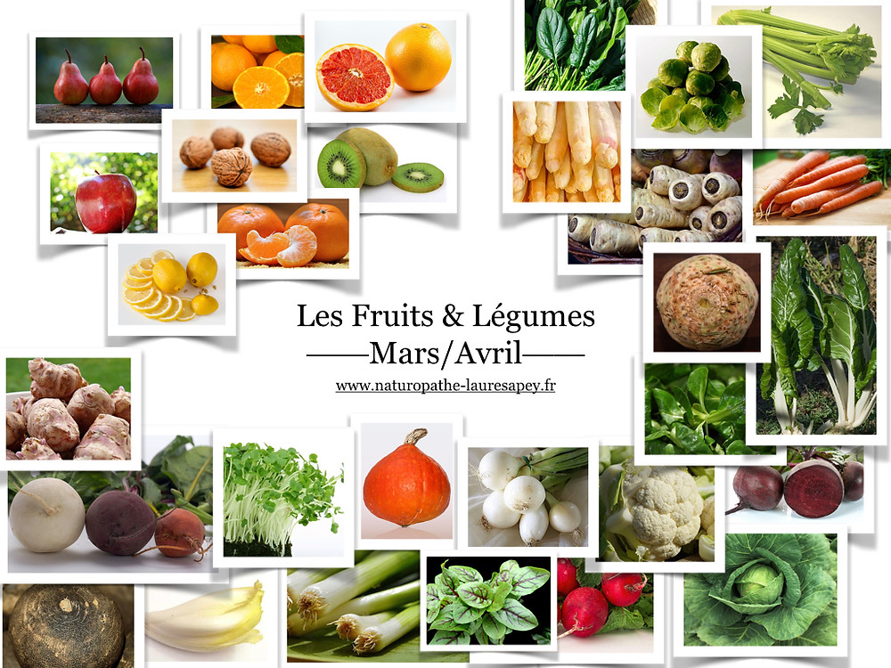 Laure Sapey - Naturopathe Lyon Grenoble | Fruits et Légumes de saison du mois de mars et avril
