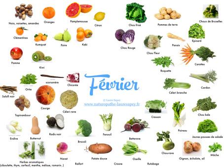 Cuisinez de saison ! Découvrez les fruits & légumes du mois de Février ☃️
