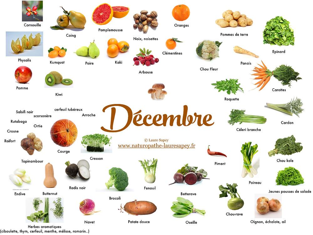 Laure Sapey - Naturopathe Lyon Vileurbanne   Fruits et Légumes de saison du mois de décembre