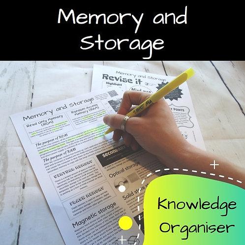 Memory and Storage Knowledge Organiser