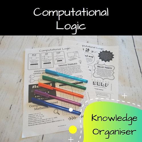 Computational Logic Knowledge Organiser
