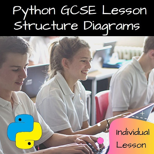 Structure Diagrams (GCSE Computer Science Python)