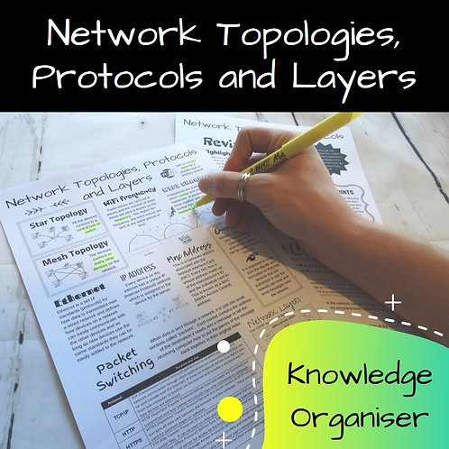 Network Topologies Protocols and Layers Knowledge Organiser