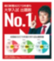 朝日新聞は2019年度も大学入試出題数No.1