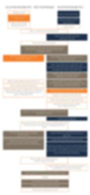 Revised-Flowchart-TW.jpg