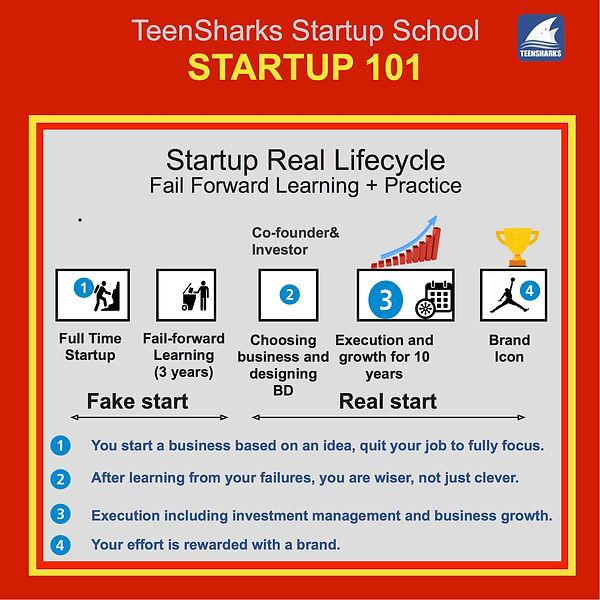 Fig 5_teensharks_fake_plus_real_start.jp