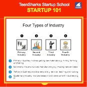 Fig 7-teensharks_four_types_of_industry-