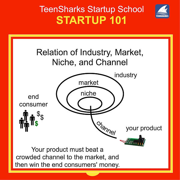Fig 8-teensharks_industry_market_channel