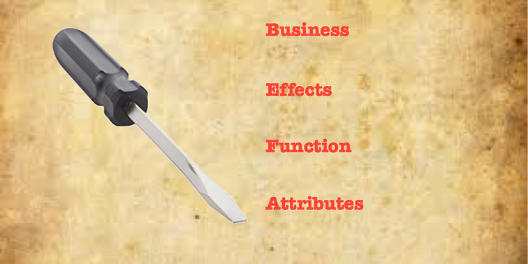 The four facets of a product