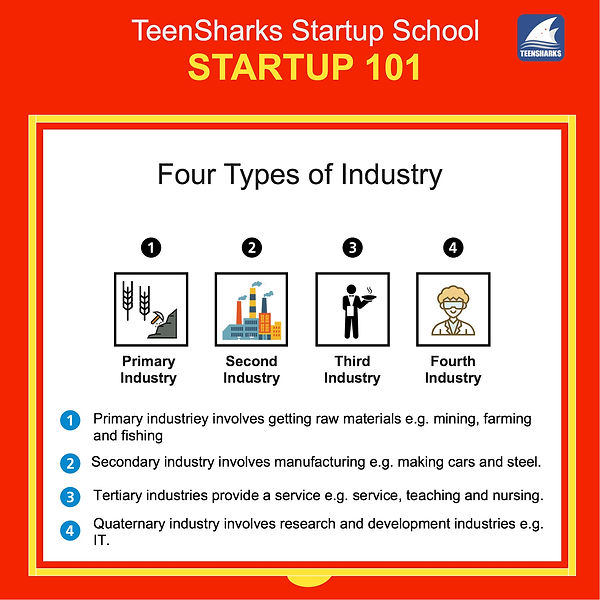 Fig 7-teensharks_four_types_of_industry.