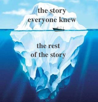 The survivor's bias