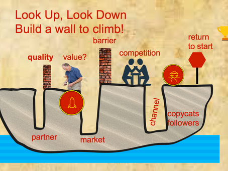 Why startup is called Fail Forward? is it really that hard?
