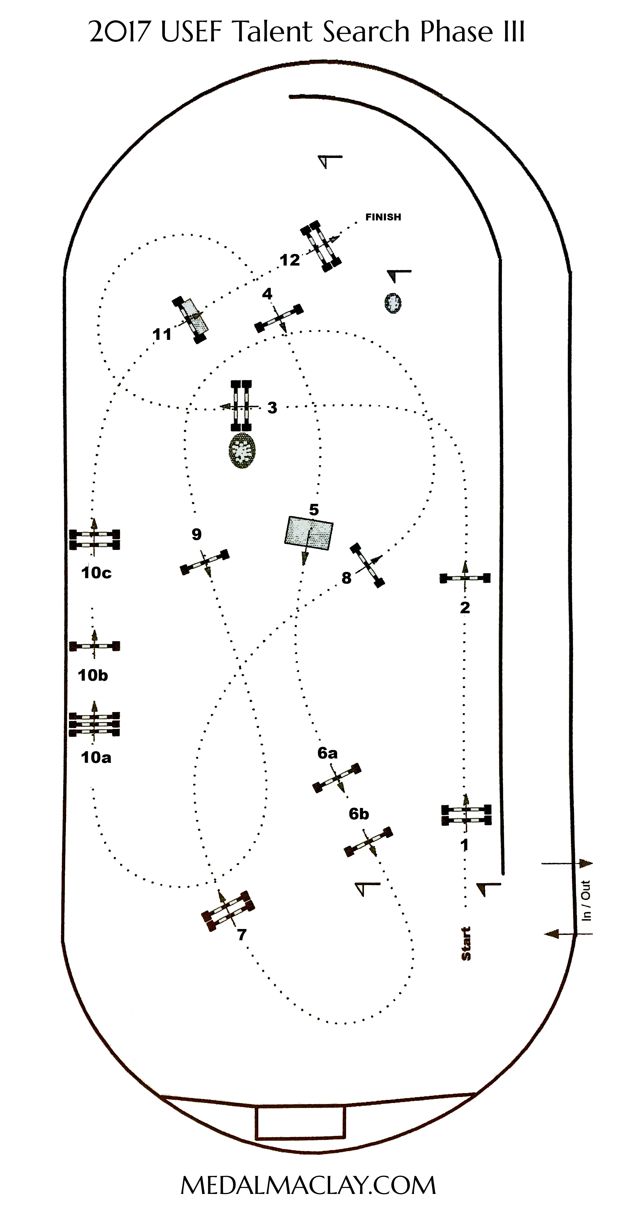 2017 USEF Talent Search East Phase III Course Map