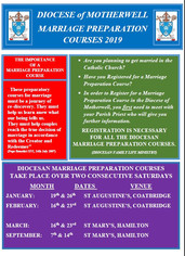 Marriage Preparation Courses 2019