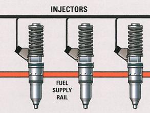 Diesel Fuel Filtration