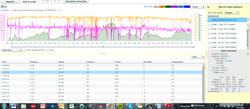Analysis: in depth race analysis