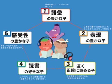 塾 シンガポール 評判