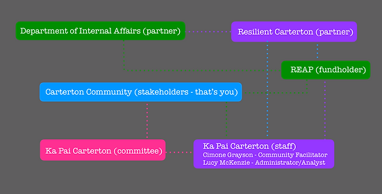 KPC Structure.png