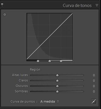 La Curva de Tonos en Adobe Lightroom. Por ProcessingRAW