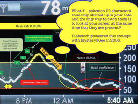Gaming Your CGM ala Pokémon GO