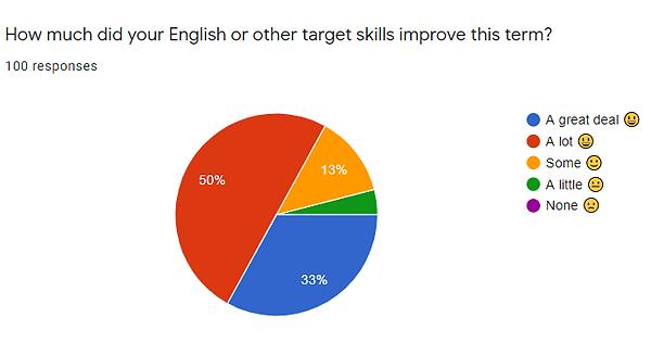 survey4.PNG