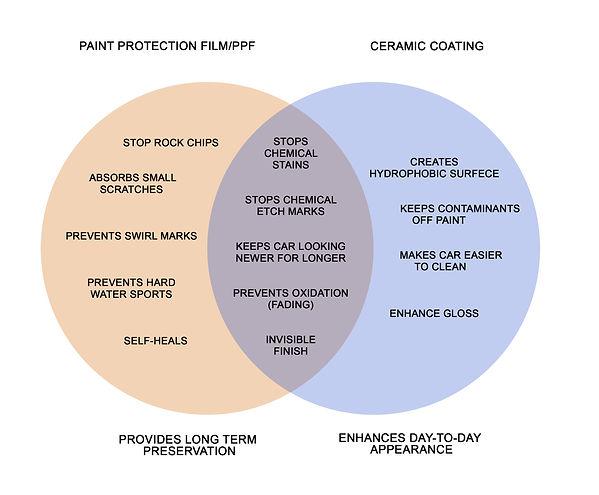 PPF对比.jpg